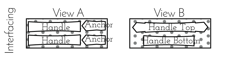 presidio-purse-interfacing-cutting-diagram